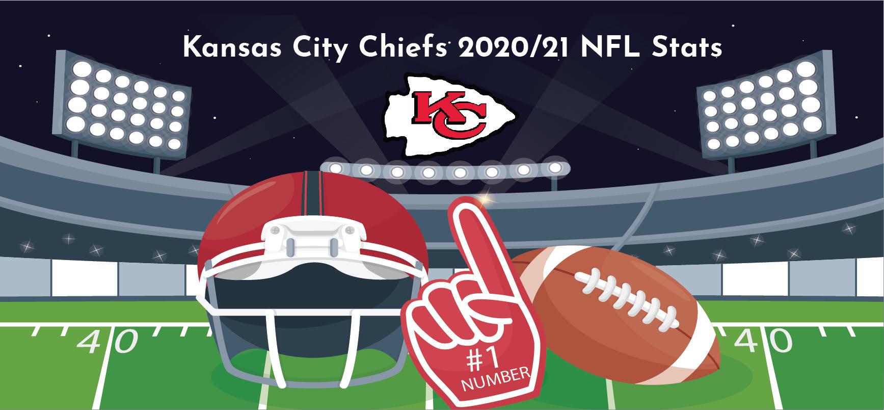 Kansas City Chiefs 2020/21 NFL Season Stats (Infographic)